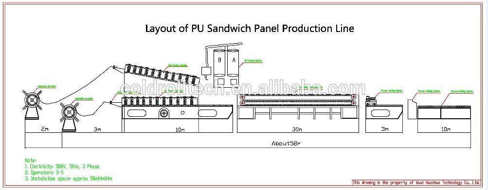 Continuous PU foam sandwich panel machinePU sandwich panel production line