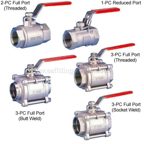 Stainless Steel Ball Valve Purchasing Souring Agent