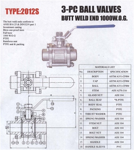 Butt Weld Ball Valves 82