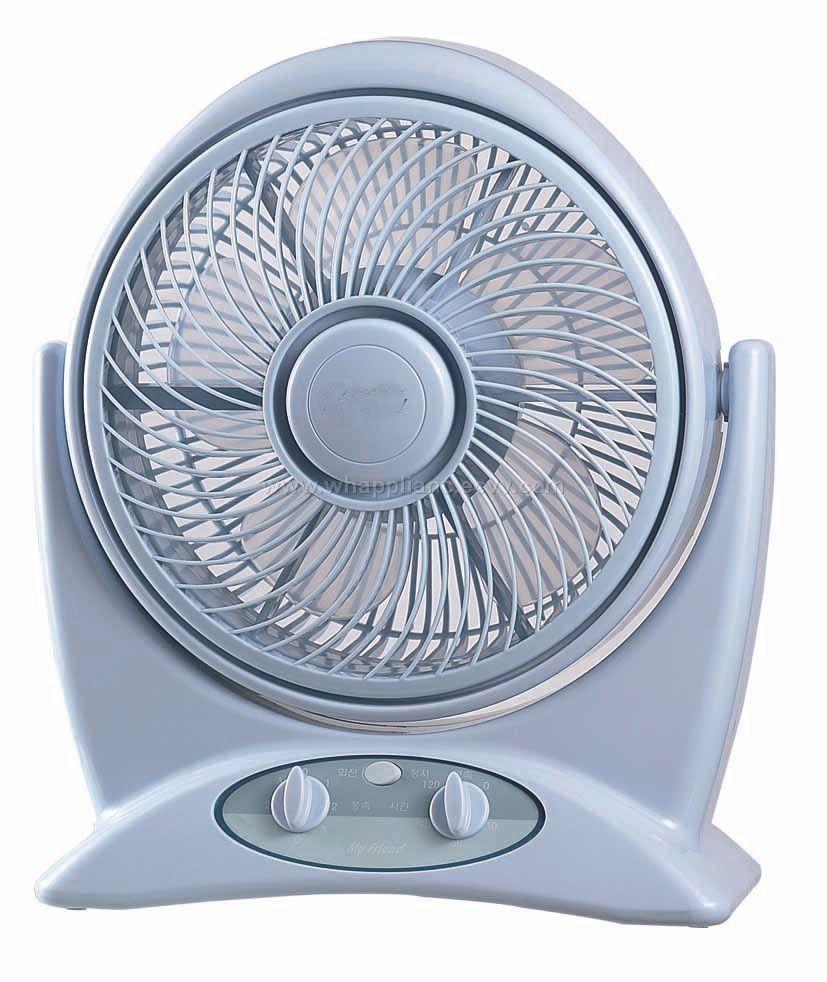 Electric Box Fan : Electric box fan purchasing souring agent ecvv