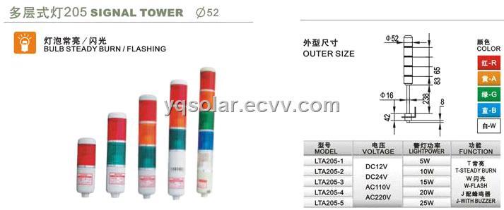 Multi-Level Sighal Light (LTA-205)