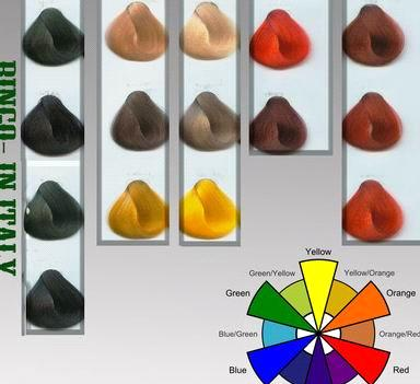 hair color swatches chart. Hair Swatch Color