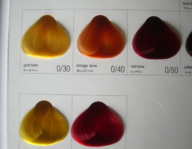 shades of blonde hair colour chart. londe hair colours chart.