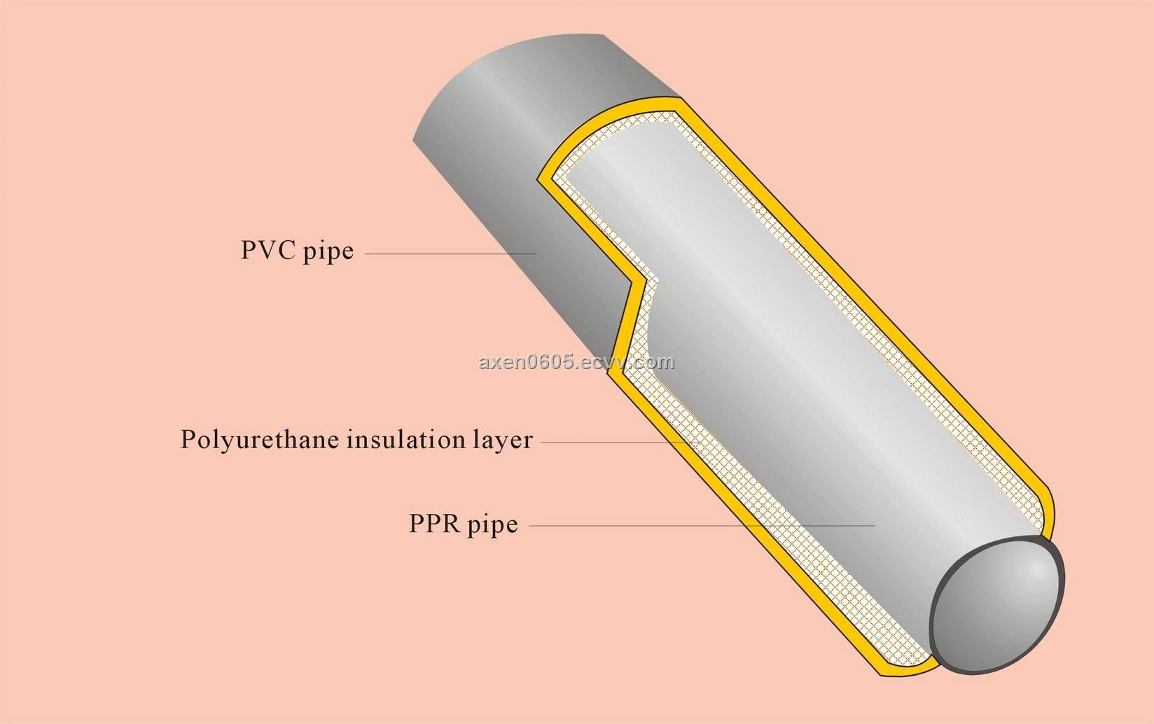 Thermal Insulation Pipe From China Manufacturer