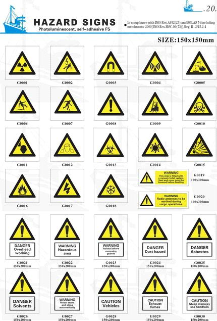 Hazard Symbols And Meanings For Kids