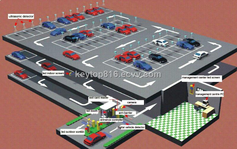 Intelligent Parking Solution Purchasing Souring Agent