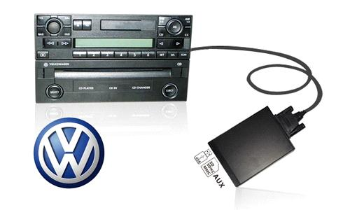 Car Stereo Receivers: Electronics