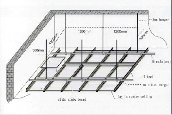 Ceiling Grid Hangers Ideas Suspended Ceiling Hangers Of