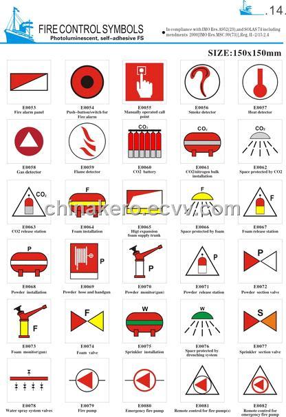 Fire Control Symbols Purchasing Souring Agent ECVVcom