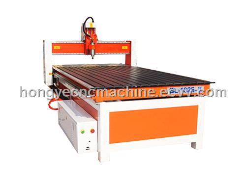 cnc machine tenders