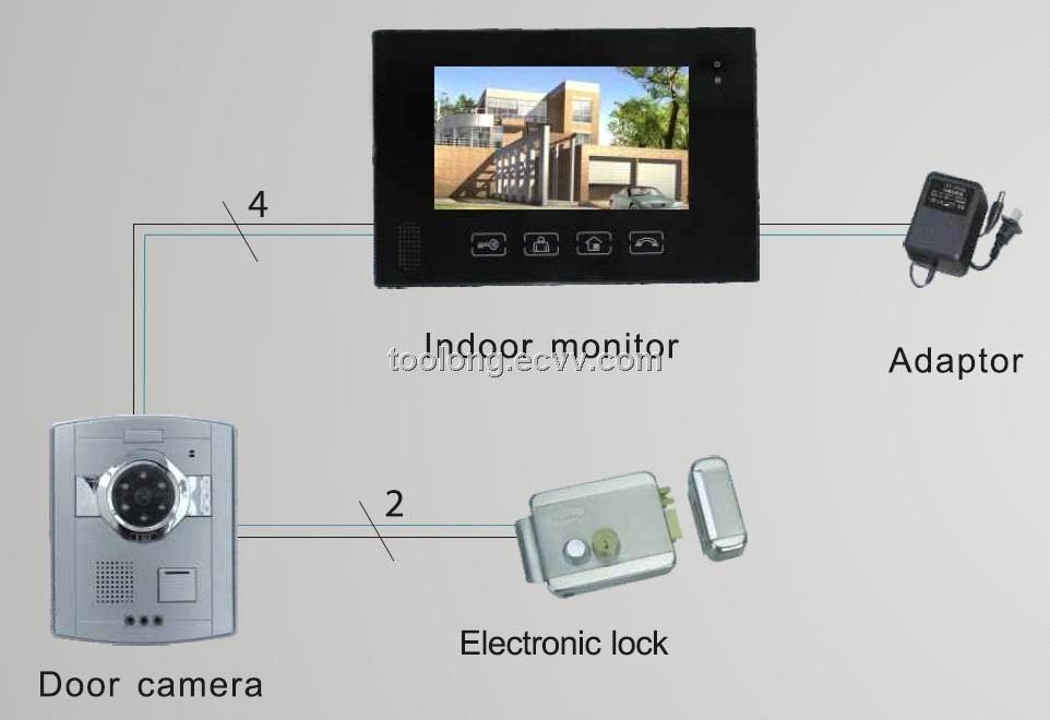 7inch Touch Screen Video Door Phone System Remotely Unlock Door