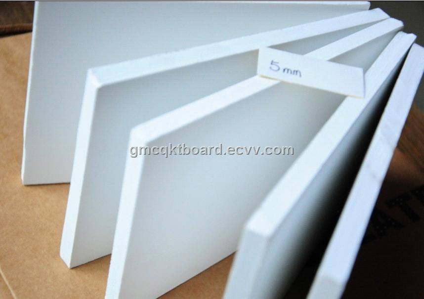 Forex boards material