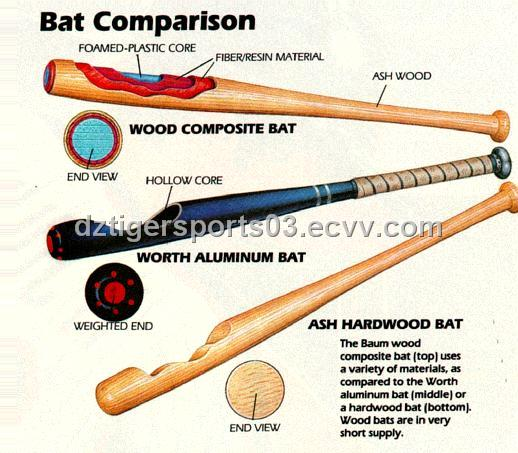 Sell Wood Baseball Bat Iron Aluminum Alloy Baseball Bat