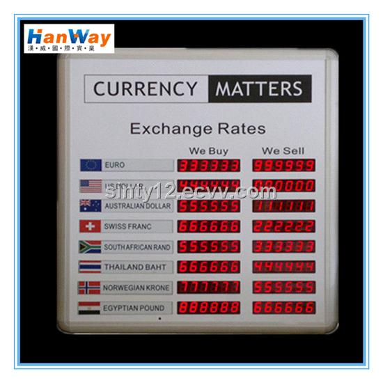 Bank of china forex rate