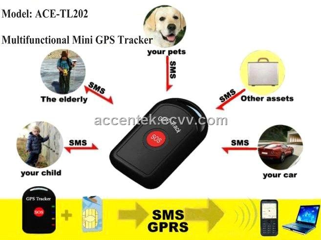 Small spy microphone for phone  Free iphone mobile app to