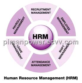 HR & Administration Services purchasing, souring agent ...
