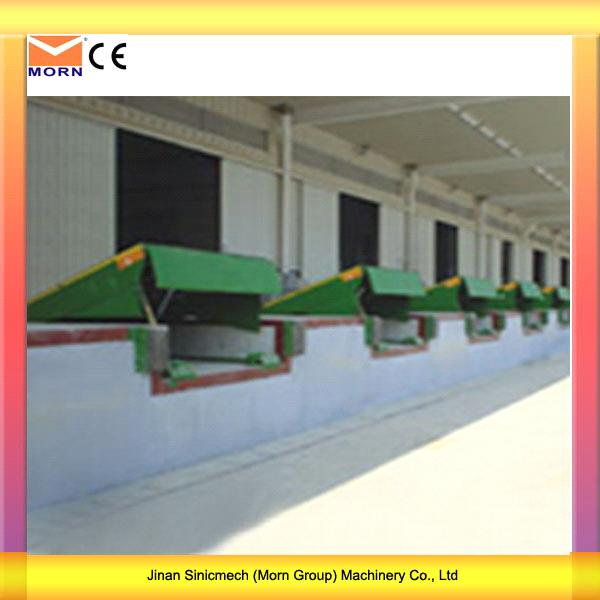 Hydraulic Container Loading Ramp Purchasing Souring Agent
