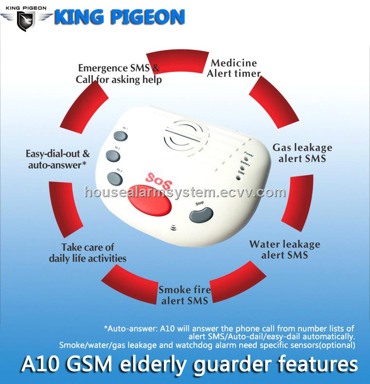 Elderly Home Safety: GSM Emergency Call System GSM SOS Call (k1 GSM Elderly