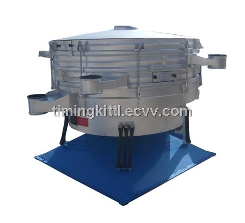 Rotary Vibrating Screen Purchasing, Souring Agent