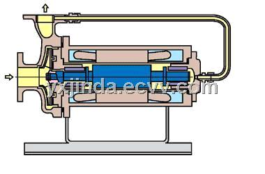 Canned Motor Pump Basic Type Purchasing Souring Agent Purchasing Service Platform