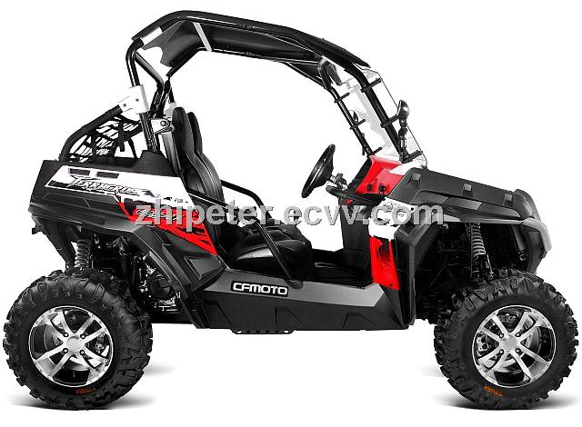 2019 Honda Utv 2017 2018 2019 Honda Reviews