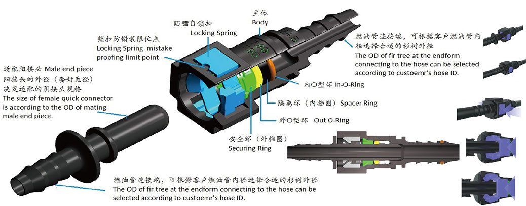 fuel line quick connector purchasing  souring agent