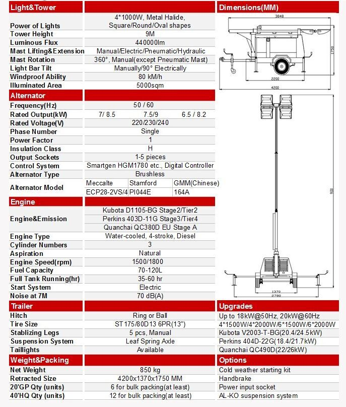 Mobile Light Tower / Diesel Generator Light Towers