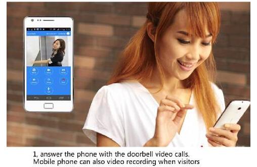 wifiIPvideodoorphonerealtimetalkingwithsmartphonewaterproofalarmfunction