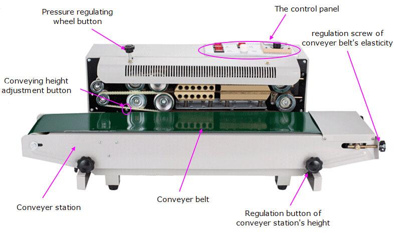 fr 900 continuous band sealer manual