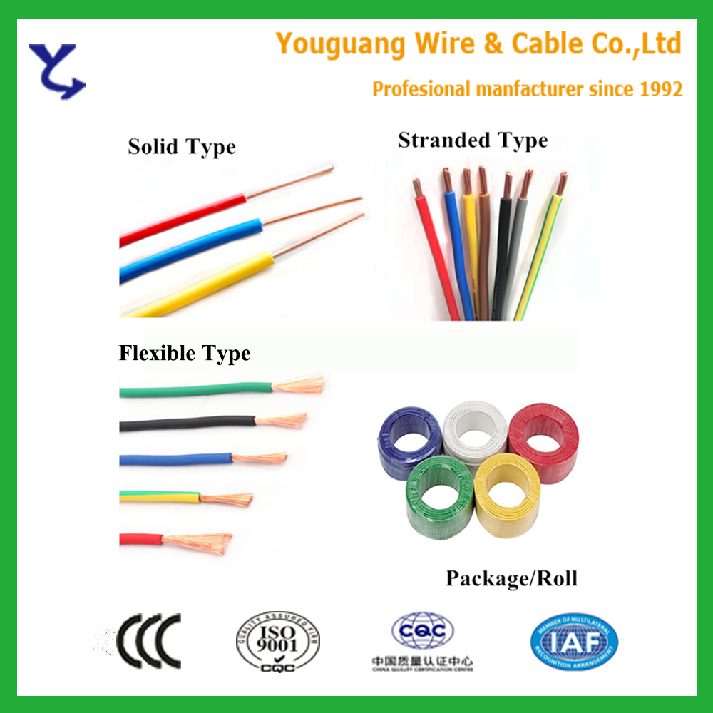 Chinese factory kinds of electrical house wiring cable names and ...