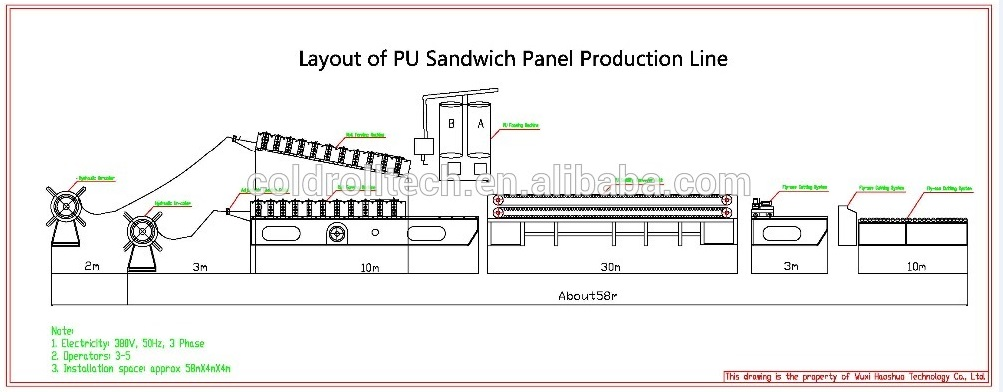 Continuous PU foam sandwich panel machinePU sandwich panel production line