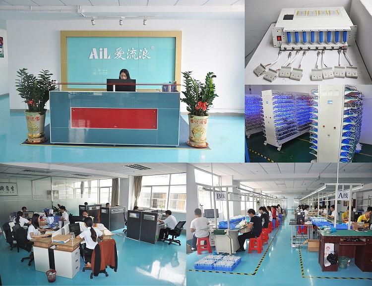 Ail Industrial Co. ,Ltd