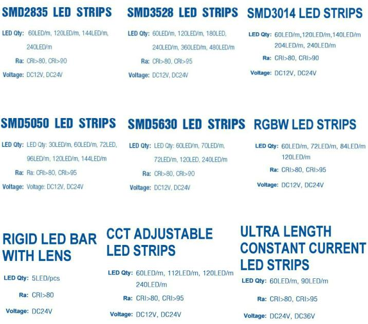 2017 New Style 24v 120ledsm SMD2835 LED Strip with WhiteBrown PCB