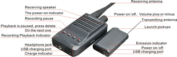 Cell phone jammer company , Portable Wireless Bug Camera Audio Jammer