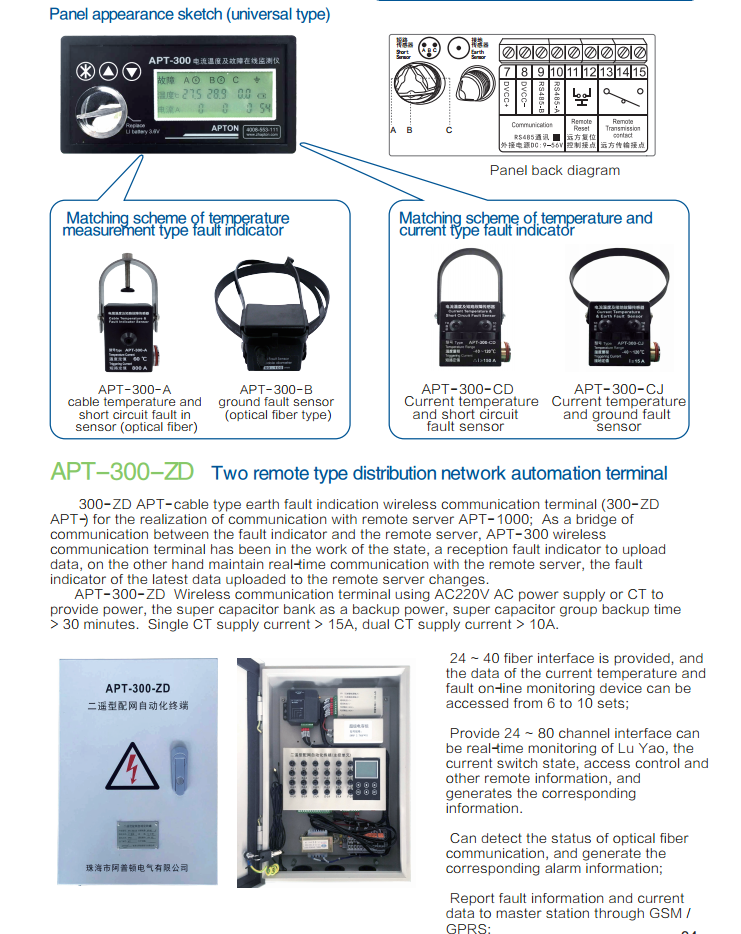 SNV300 Online monitor for cable temperature and faults