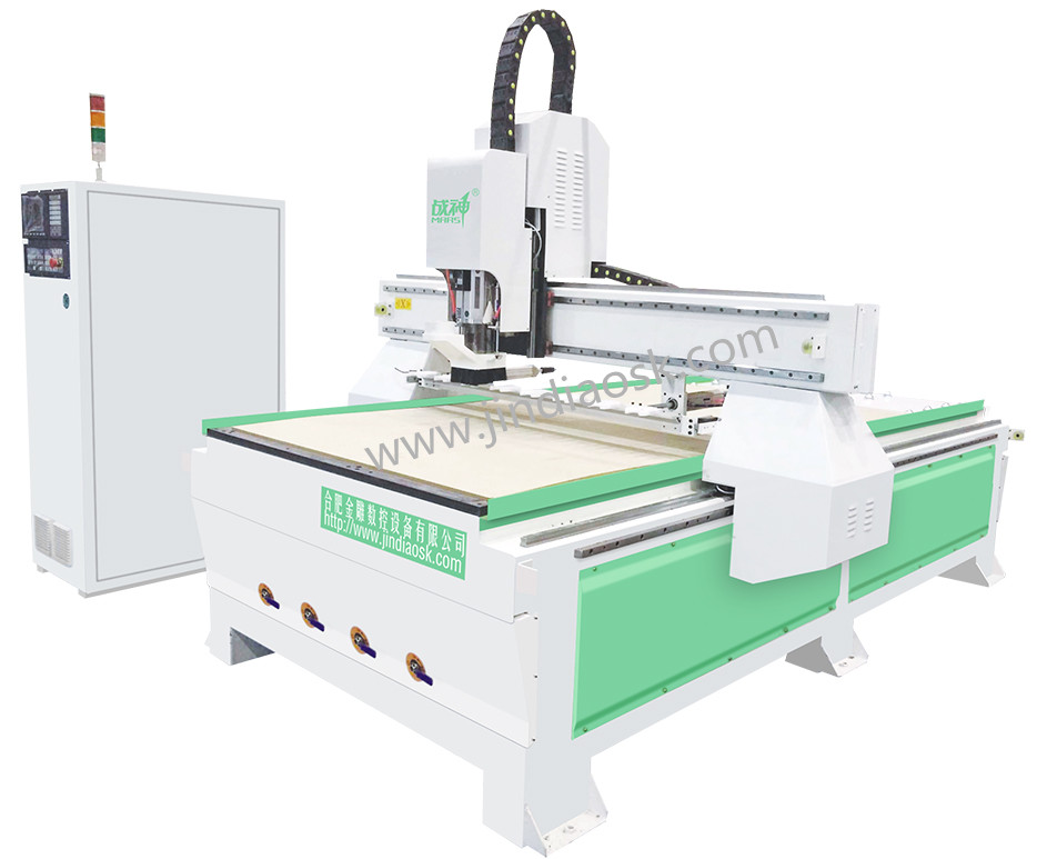 Linear ATC CNC Router Center purchasing, souring agent ...
