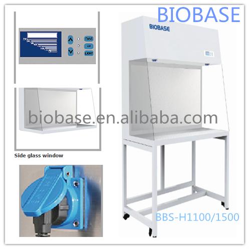 0 3 0 5m S Horizontal Laminar Flow Cabinet Price Lab
