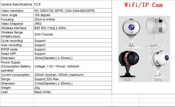 AISEE the world smallest baby monitor F20 lens 100 degree view angle mini wifi ip camera dash cam