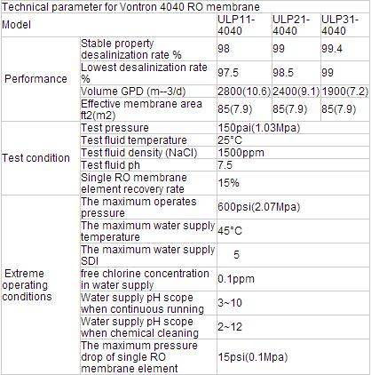 Vontron RO Membrane 4040 Reverse Osmosis Membrane