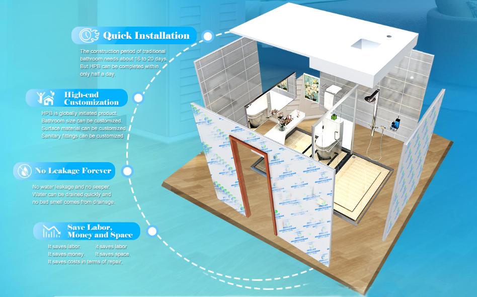 Multifunctional Modern Prefab Shower Pods Modular Toilet Pods