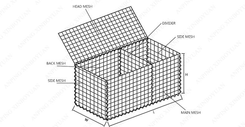 Carbon Steel Iron Galvanized Welded Gabion Box