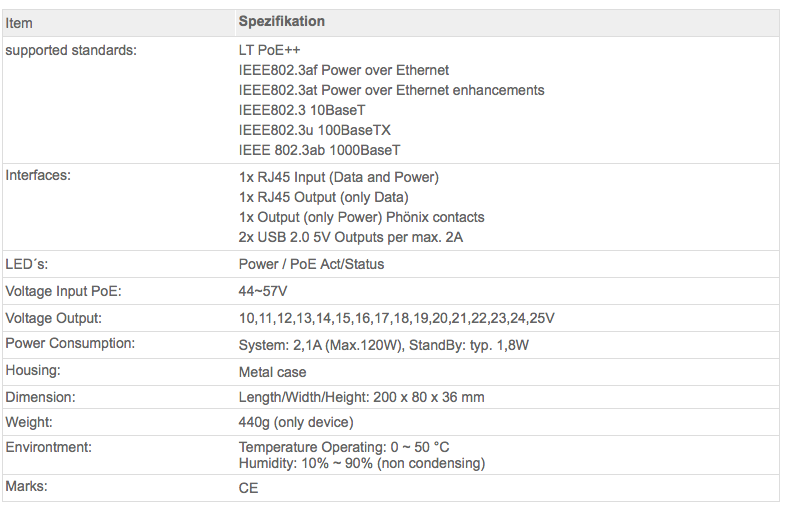 ALLNET ALL048700 Splitter HPoE 90W 1025V 2x USB 20 10w PoE splits