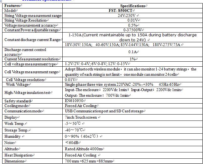 24V250V 1150Amp battery discharge tester battery load testerbattery load bank with USB communication port