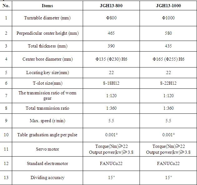 JGH13 series horizontalvertical NC rotary tables