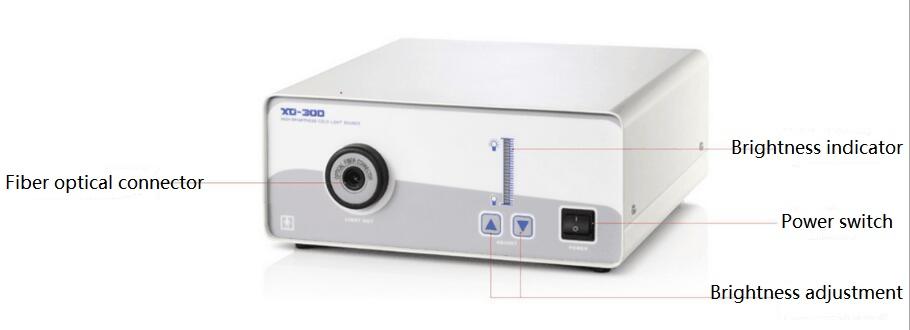 Xenon Fiber Cold Light Source with Fiber Optic Cable