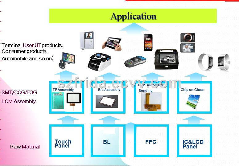 35inch TFT LCD touch panel module display with 3spi18bit RGB interface all viewing direction 320480 resolution