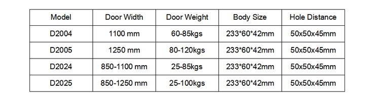 D2024 European Style CE Listed Adjustable Door Closers for 2585kg door