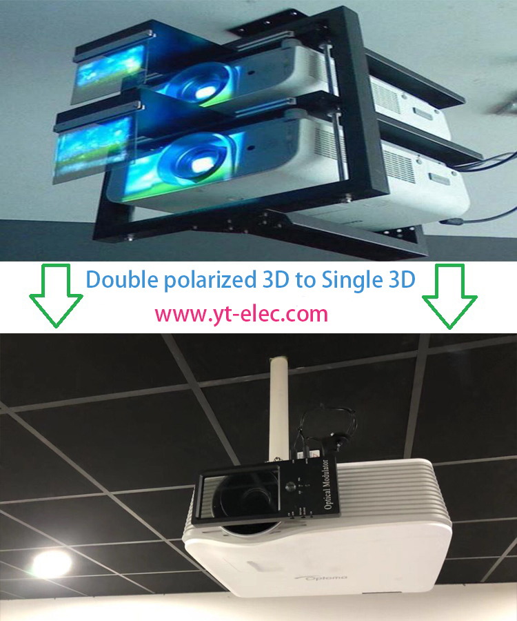 school 3D classroom Stereoscopic education solution full automatic exchange 3D polarization modulator YTPS600