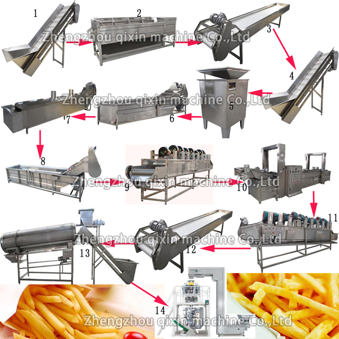 Commercial small scale lays potato chips factory making and production process machine top de chips potato chip m