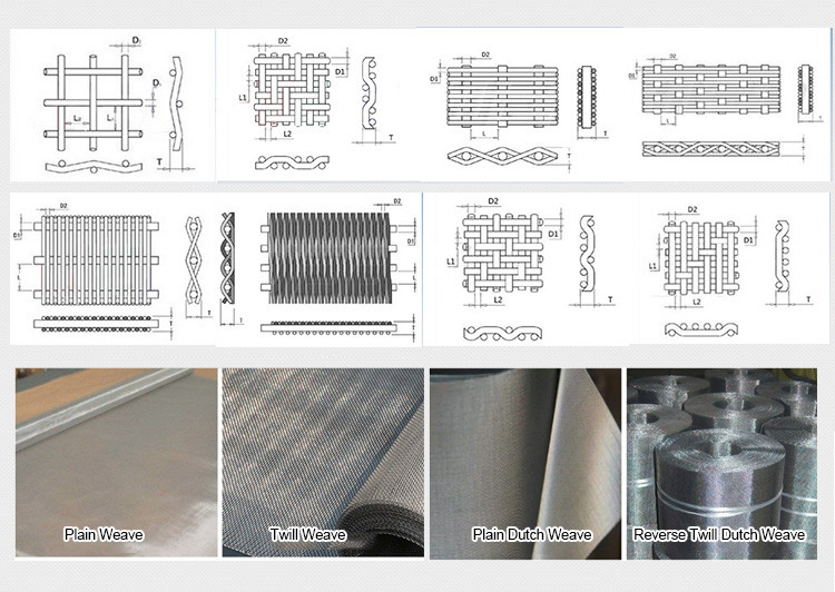 Bestselling SS Wire Mesh Stainless Mesh Screen for Printing